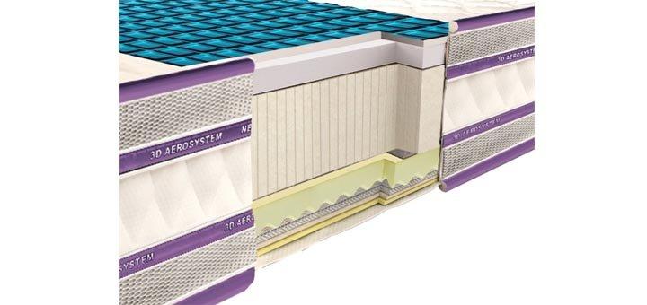 Скидка 12% на матрасы в вакуумной упаковке «Neoflex» в магазине «Мир матрасов»