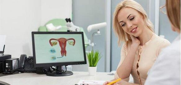 Обследование у гинеколога с УЗИ в медицинском центре «Гиппократ»
